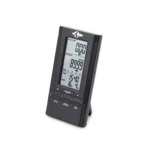 Go Green Totaal energiemeter