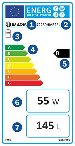 Uitleg energie etiket-BC