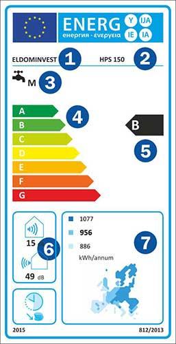 Uitleg energie etiket-HP
