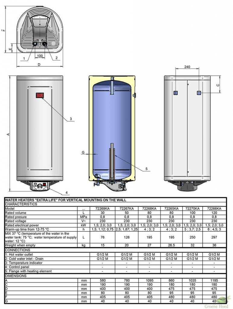Verticale elektrische boiler 30L, Extra Life, 1.5 kW - De Groene ...