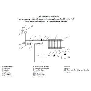 Skladova Tehnika Uyut Lux inox CV Houtkachel (14 kW)