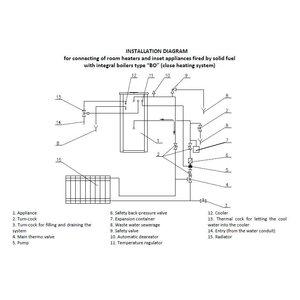 Skladova Tehnika Jupiter vrijstaande cv houtkachel 7 kW