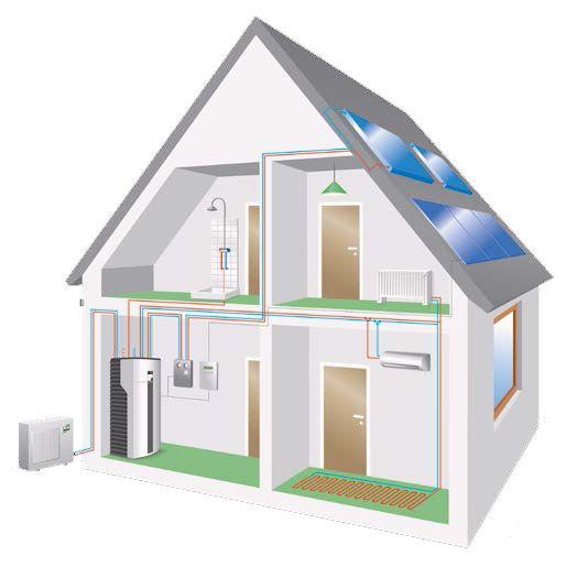 REMO warmtepomp oplossing voor een huis