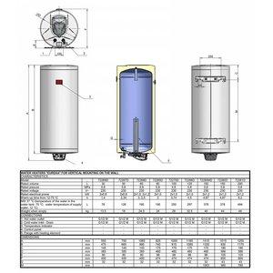 ELDOM Eureka Elektrische campingboiler 80L, 2x 1000 Watt