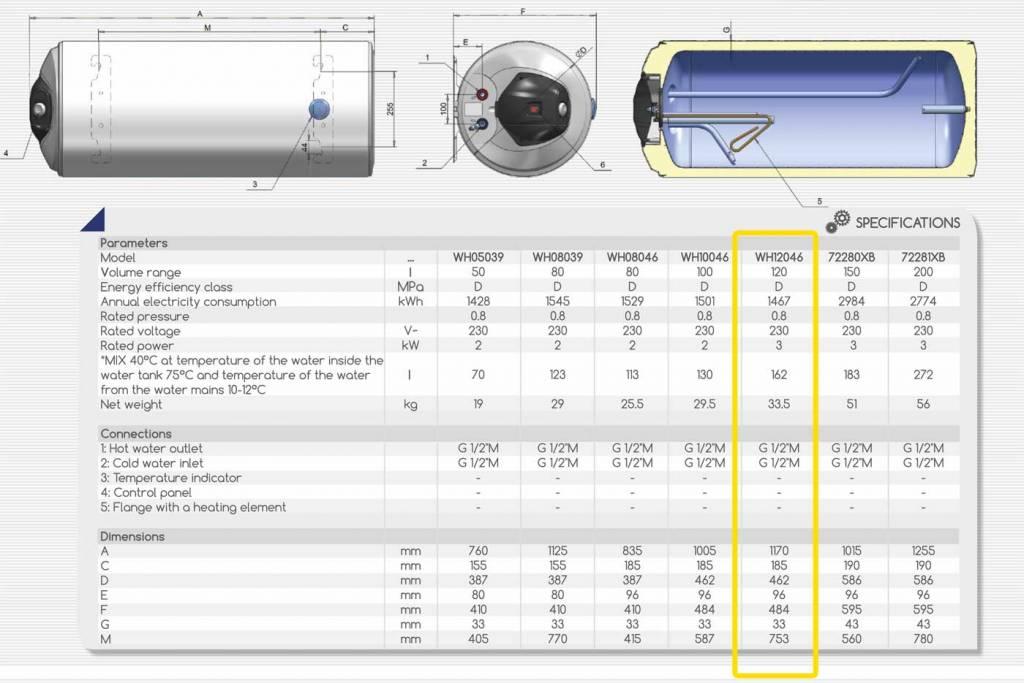 specificaties horizontale 120 liter boiler