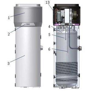 Tesy Warmtepomp boiler 200L
