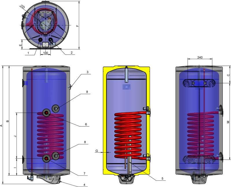 200 liter boiler warmtewisselaar
