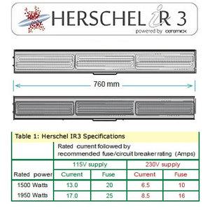 Herschel Advantage IR 3 - Verwarming voor werkplaatsen