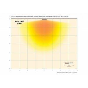 Herschel Aspect XL2 - Verwarming voor grote binnenruimtes