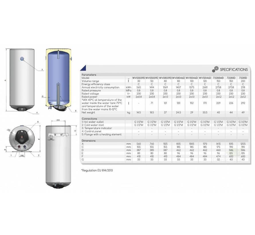 Elektrische campingboiler 30L, 2x 800 Watt, droog verwarmingselement