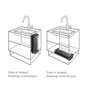 Itho Daalderop Close-in Compact Plintboiler 5 liter