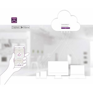 Tesy Verticale elektrische smart boiler 120L, Modeco Cloud 2.4kW