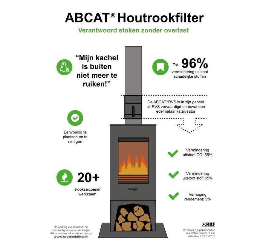 ABCAT Houtrookfilter
