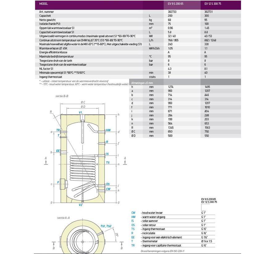 Buffertank 300 liter,  A label, met enkele warmtewisselaar