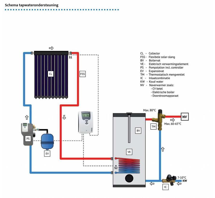 200L zonneboiler-set voor tapwater ondersteuning