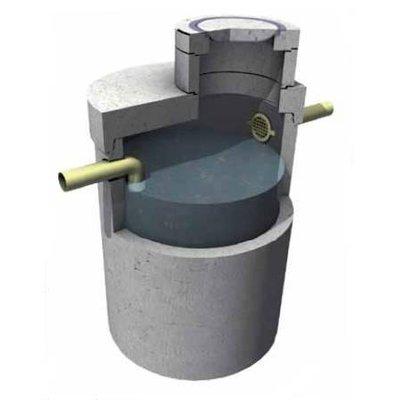 Bezinkselafscheider zandvanger slibvangers met CE keur