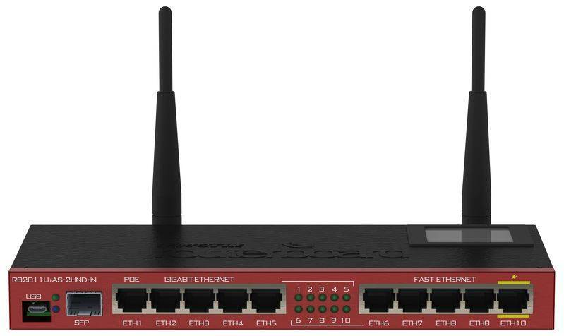 MikroTik RouterBoard RB2011UiAS-2HnD-IN