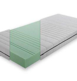 7-Zone koudschuim matras - comfort