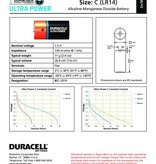 Duracell Batterij Plus Power Duralock C/LR14 blister 2