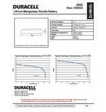 Duracell Knoopcel batterij Lithium CR2032 blister 1