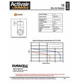 Duracell DA13 oranje hoorapparaat batterij