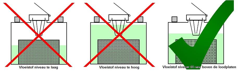 Gebruiksaanw Handleiding Accu Service Holland