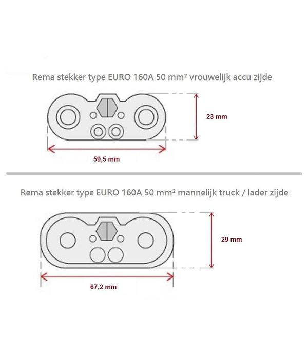 Euro 160 A 50 mm² vrouwelijk / female stekker