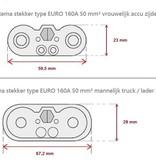 Euro 160 A 50 mm² mannelijk / male stekker