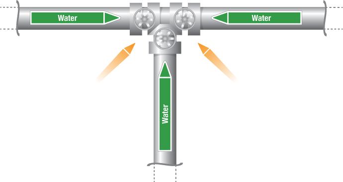 leidingmarkering, waar en hoe