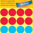 Gekleurde markeringspunten