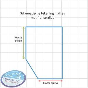 Frans bed Seminautic Basic matras - HR 50 koudschuim