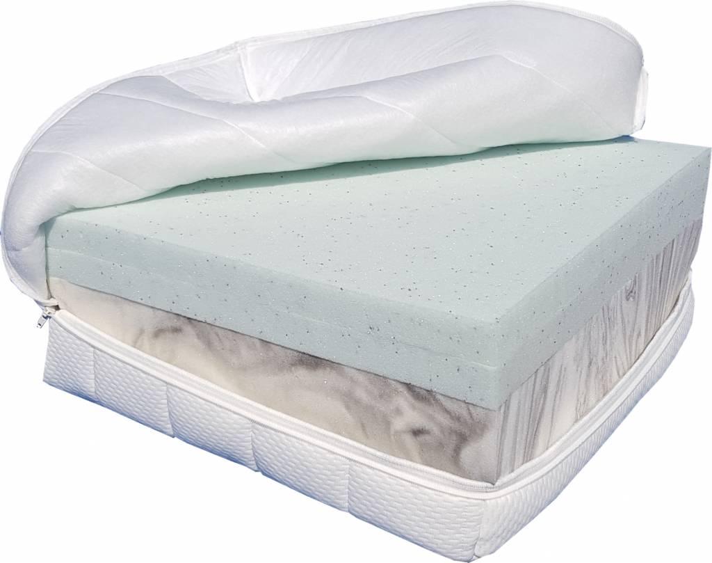 Beste Traagschuim Matras : Norma solara combispring latex matras kopen matrasshop