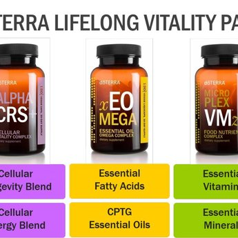 doTERRA Lifelong Vitality Pack Food Supplements
