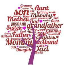 Clicks en Chunks   Family Tree Paars click