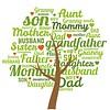Clicks / Chunks Family Tree Groen click