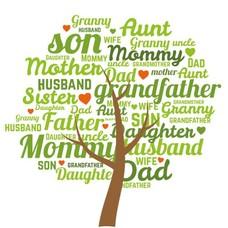 Clicks en Chunks   Family Tree Groen click