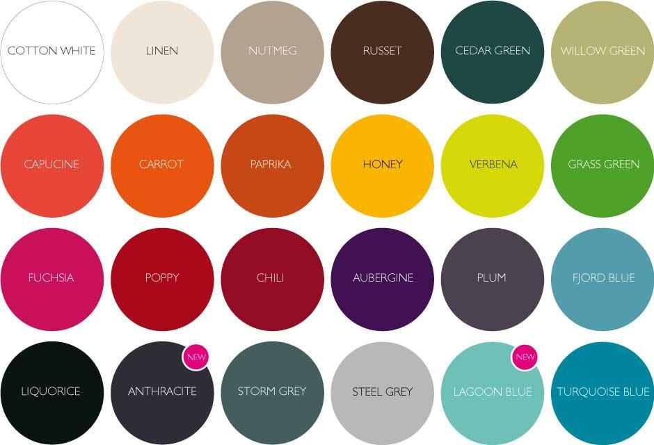 Fermob kleuren