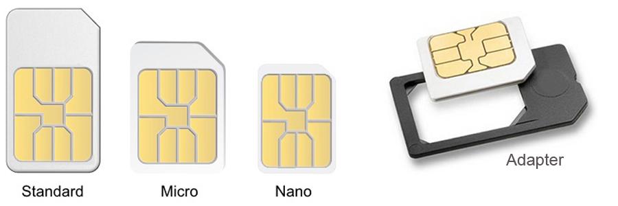 GPS tracker SIM kaart installatie
