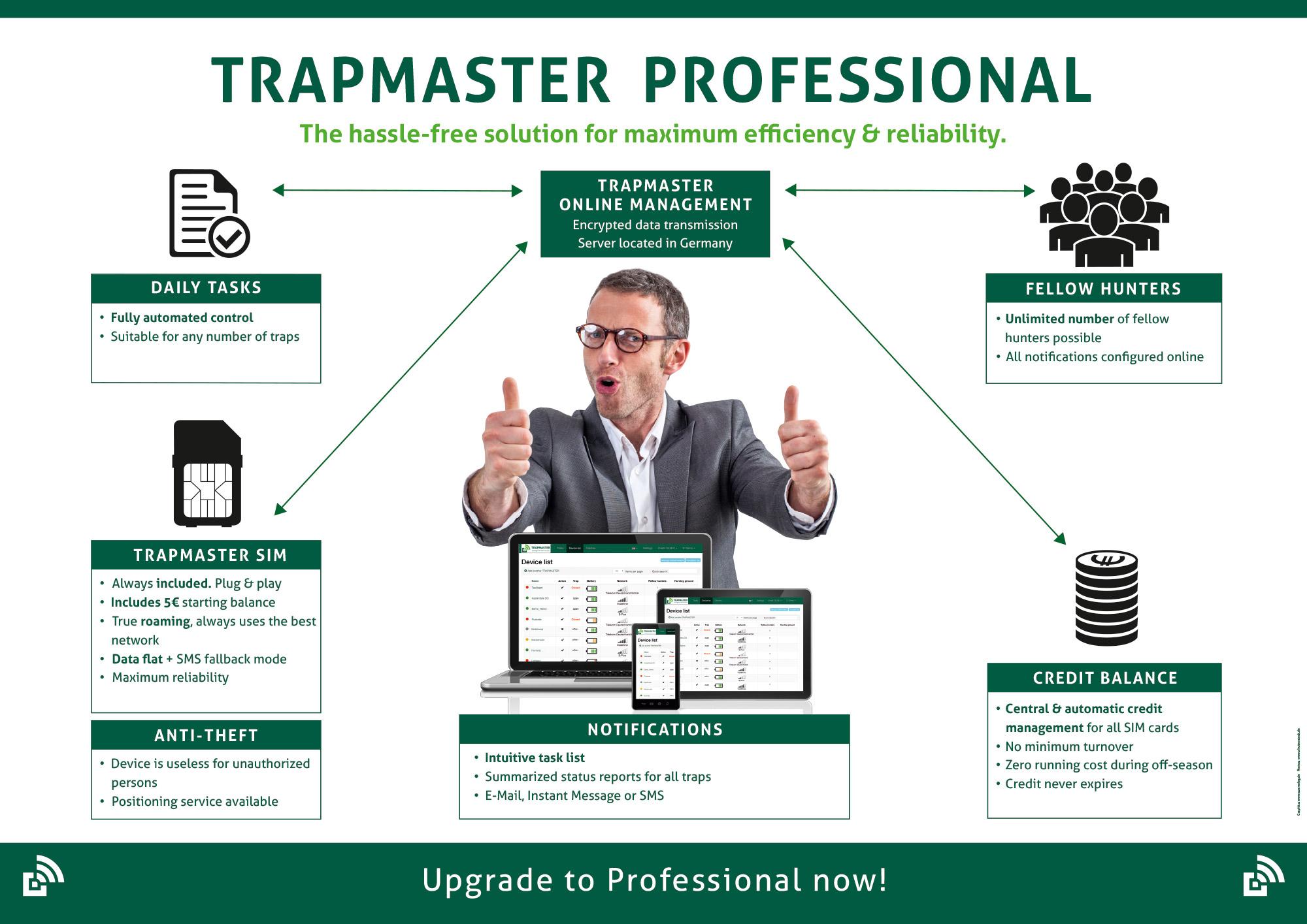 TRAPMASTER Online Management