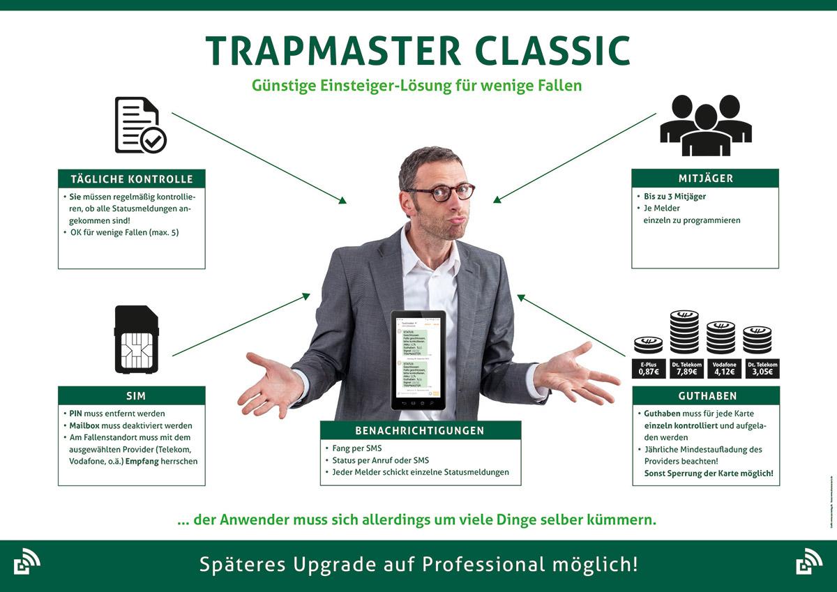 Günstiger Fallenmelder TRAPMASTER Classic mit Meldung per Anruf und SMS