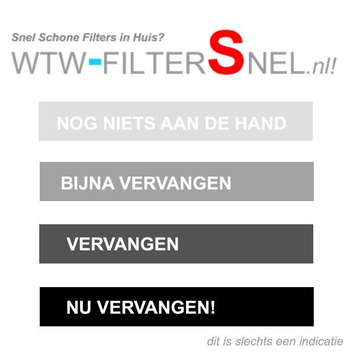 Vervang-indicator WTW-filterSnel.nl!