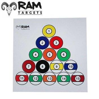 RAM Schietkaarten 14x14 Pool