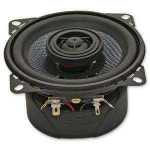 Gladen Audio RC 100