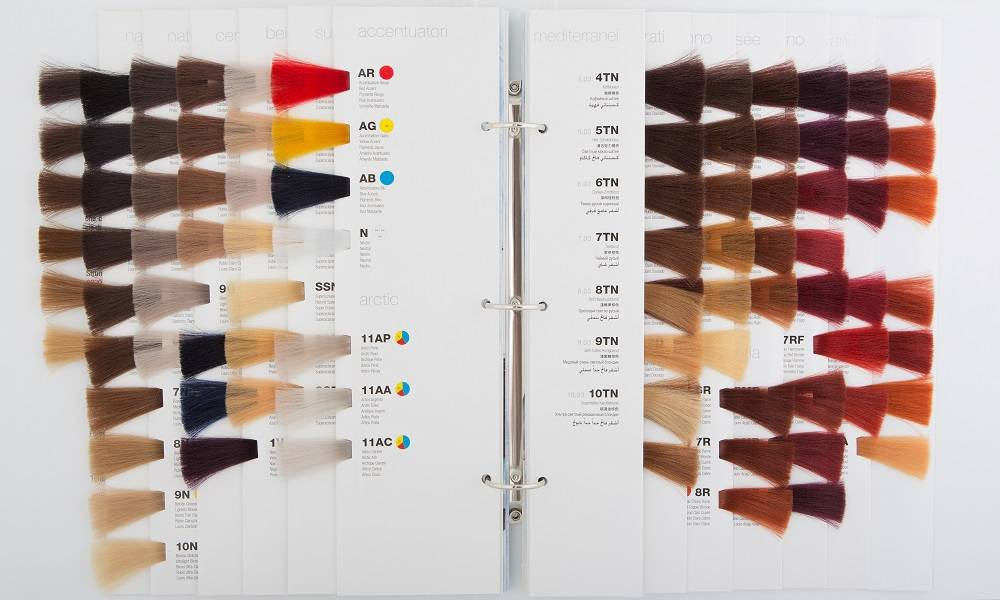 Itely Colorly 2020 acp Itely Haarverf - Itely Colorly 2020 acp - Haarkleur midden blond mahonie koper (7MR) - Itely Hairfashion