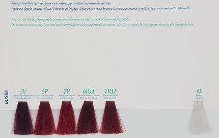 Purper Rood/Intens Rood/Violet: P/RU/V