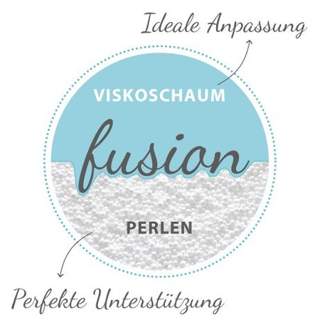 Theraline PEARLFusion kussen  inclusief hoes wit