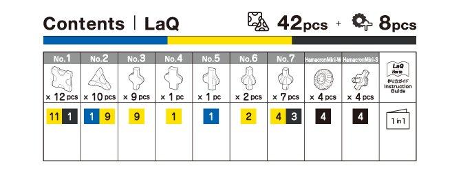 LaQ LaQ Hamacron Mini Racers 5