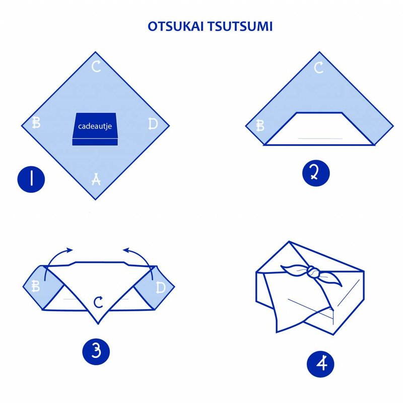 Furoshiki neko to tori - blue