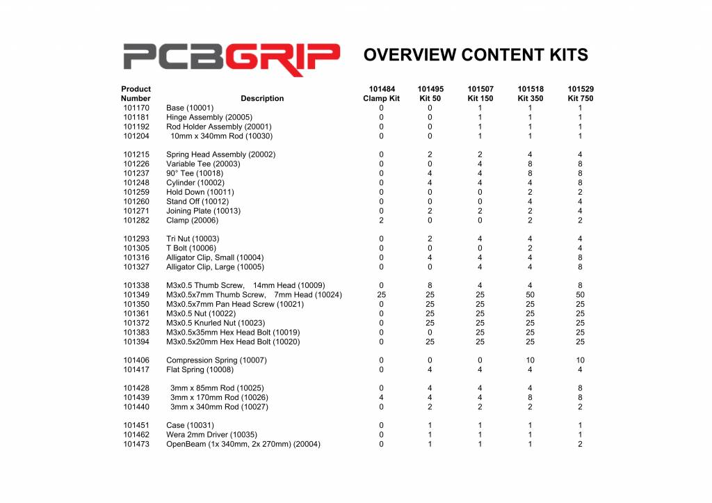 PCB Grip - an electronics assembly system PCBGrip Kit 750, 30005