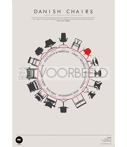 Pk Posters™ Poster Danish Chairs